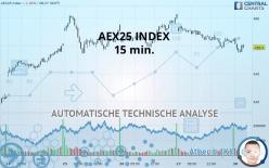 AEX25 INDEX - 15 min.