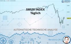 SMI20 INDEX - Täglich