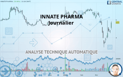 INNATE PHARMA - Journalier