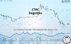 CTAC - Dagelijks
