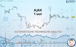 AJAX - 1 uur