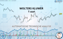 WOLTERS KLUWER - 1H