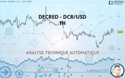 DECRED - DCR/USD - 1H