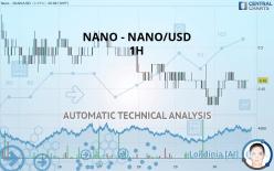 NANO - NANO/USD - 1H