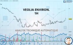 VEOLIA ENVIRON. - 1H