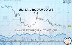 UNIBAIL-RODAMCO-WE - 1H