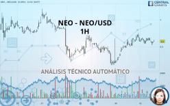 NEO - NEO/USD - 1 час