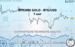 BITCOIN GOLD - BTG/USD - 1 час