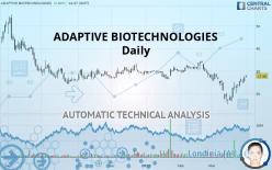 ADAPTIVE BIOTECHNOLOGIES - Daily