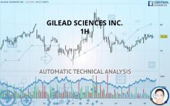 GILEAD SCIENCES INC. - 1H