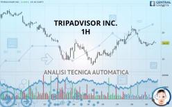 TRIPADVISOR INC. - 1 tim