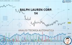 RALPH LAUREN CORP. - 1 tim