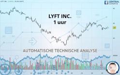 LYFT INC. - 1 uur
