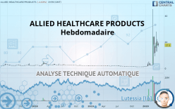 ALLIED HEALTHCARE PRODUCTS - Hebdomadaire