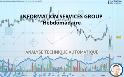 INFORMATION SERVICES GROUP - Hebdomadaire