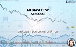 MEDIASET ESP - Weekly