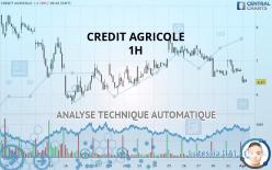 CREDIT AGRICOLE - 1H