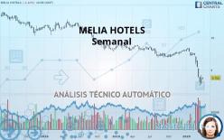 MELIA HOTELS - Weekly