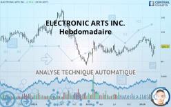 ELECTRONIC ARTS INC. - Viikoittain