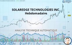 SOLAREDGE TECHNOLOGIES INC. - Hebdomadaire
