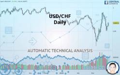 USD/CHF - 每日