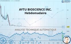 AYTU BIOSCIENCE INC. - Hebdomadaire
