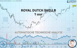 ROYAL DUTCH SHELLB - 1 uur