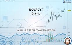 NOVACYT - Diario