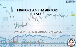 FRAPORT AG FFM.AIRPORT - 1 Std.