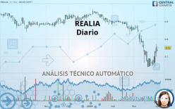 REALIA - Diario