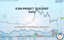 ICON PROJECT - ICX/USDT - Daily