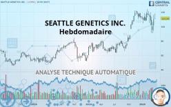 SEATTLE GENETICS INC. - Hebdomadaire