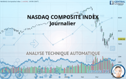 NASDAQ COMPOSITE INDEX - Ежедневно