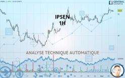 IPSEN - 1H