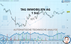 TAG IMMOBILIEN AG - 1 Std.