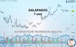 GALAPAGOS - 1 uur
