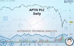 APTIV PLC - Dagligen