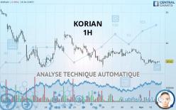 KORIAN - 1H