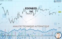 EDENRED - 1H