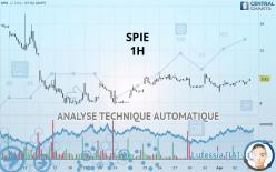 SPIE - 1H