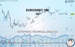 EURONEXT 100 - 1 час