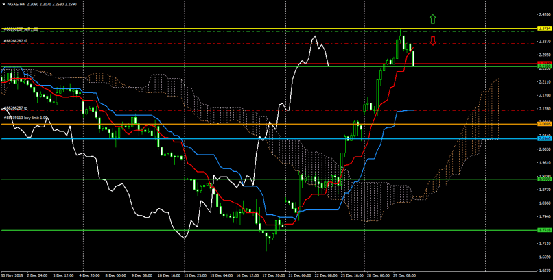 Courtier forex france