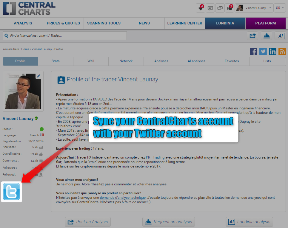 synchronize your CentralCharts account with your twitter account