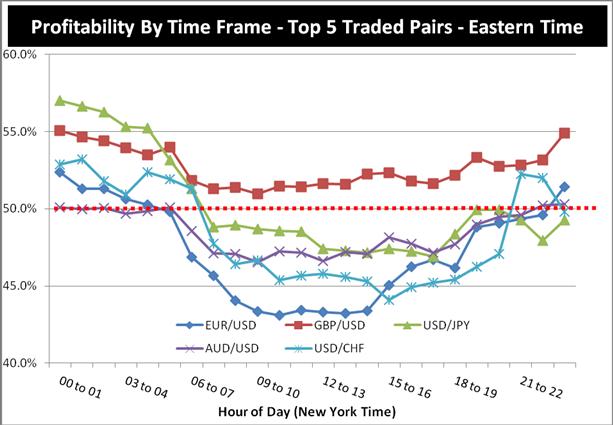 volatilité devises forex