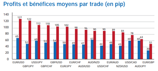 impact trading emotion du trader