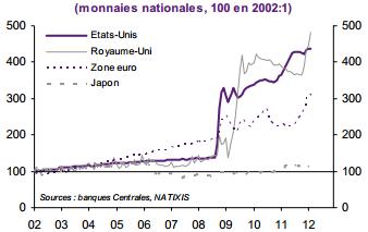 quantitative easing banque centrale