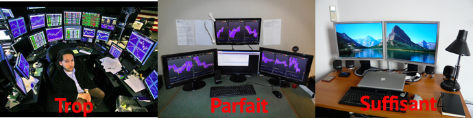 station de trading ecran