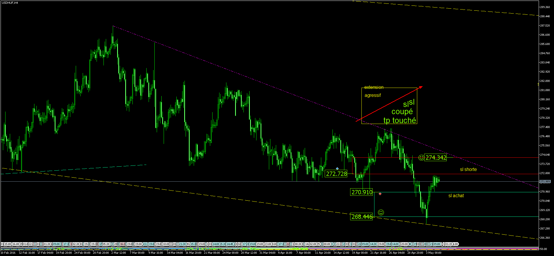 Forex trader career path